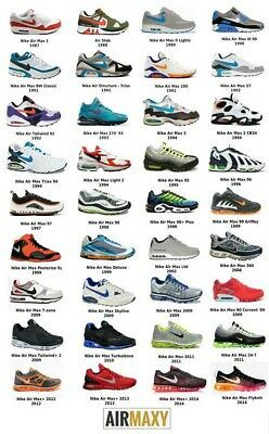 Revisión Incienso ataque  Nike Air Max History Timeline 1987-2014 A3 Poster Sneaker / Trainer Print |  Sneakers nike air max, Sneakers nike, Mens nike shoes