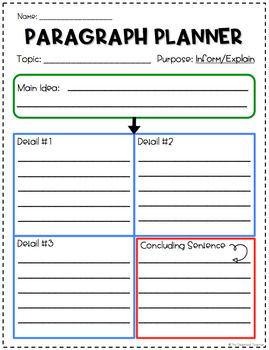 This is a paragraph writing planning template that can help ELL students write a paragraph easier with the help of this chart. English Writing Skills, Writing Lessons, Kids Writing, Teaching Writing, How To Teach Writing, Teaching Paragraphs, Paragraph Writing Worksheets, Descriptive Writing Activities, Writing Plan