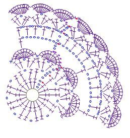 Software crochet symbols! Welcome to NHSW