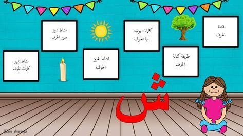 بوربوينت حرف الشين لتعليم الاطفال الروضة بطريقة مميزة Education Poster Poster Education