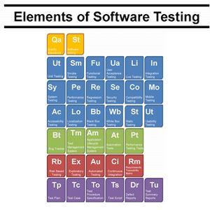 The Elements of Software Testing - all of the steps, methodologies ...