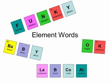 Periodic table element words periodic table awesomeness periodic table element words periodic table awesomeness pinterest periodic table urtaz Choice Image