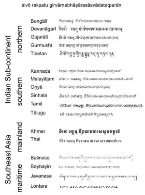 hindi sanskrit Sanskrit - Wikipedia, the free encyclopedia poa - sanskrit alphabet chart