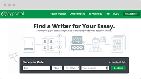 readymade essay writing platform for starting online paper writing  readymade essay writing platform for starting online paper writing website at small cost best essay writing website essay writing