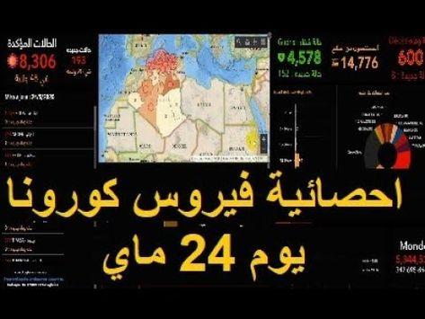 اخر احصائيات فيروس كورونا في الجزائر ليوم 24 ماي 2020 حسب الولايات Make It Yourself Howto Need This