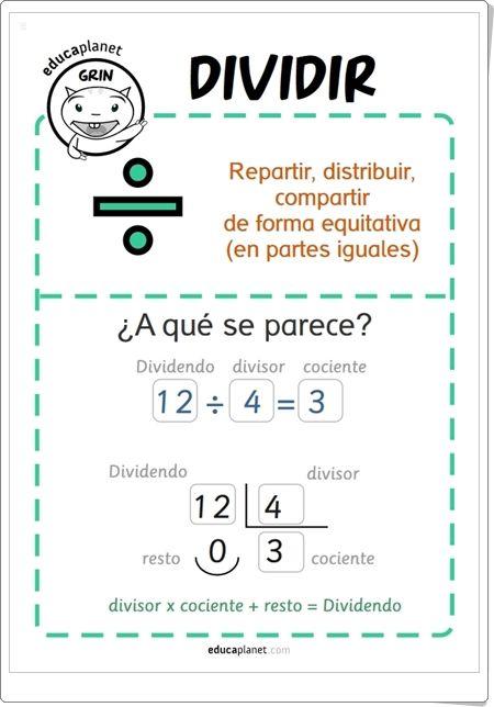 Como Dividir Por Tres Cifras Paso A Paso Dividir Poster De Educaplanet Com Imagens Atividades Sobre