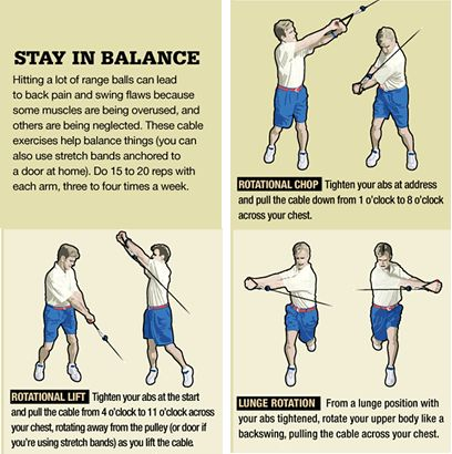 Golf Exercises And Stretches Ralph Simpson Pt Ocs Cmpt Atc Physical Therapist Healthsouth Golf Exercises Golf Tips Golf Exercises Flexibility