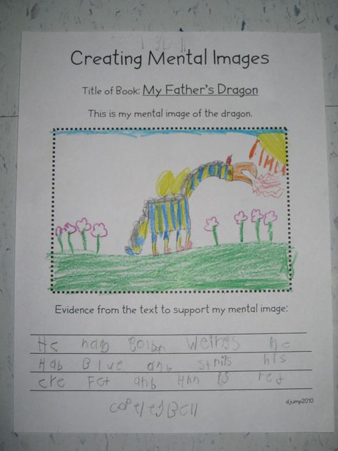 """Mental Images (book: My Father's Dragon).  Children must provide """"evidence from the text"""" to support their drawing"""