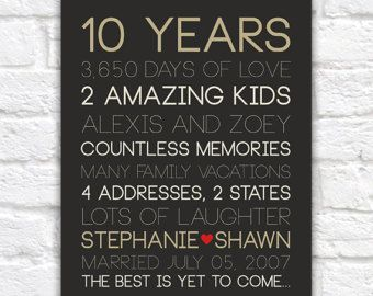 Wedding Anniversary Gifts For Him Paper Canvas 10 Year Anniversary 10th 20 Year 15 Year An In 2020 Mens Anniversary Gifts Anniversary Gifts 55th Anniversary Gifts