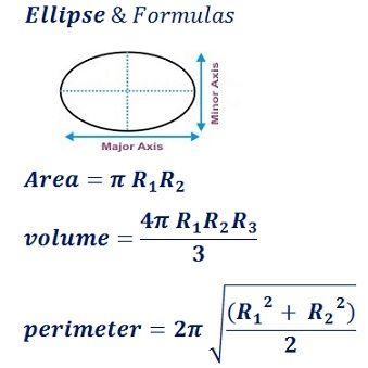 Formula to calculate area, perimeter of ellipse and volume