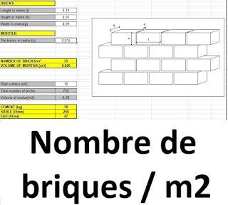 Calcul Du Nombre De Briques Par M2 Et Calcul De La Quatite De Mortier Pour M2 De Mur Brique Devis Batiment Dosage Ciment