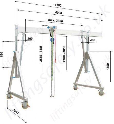 Afbeeldingsresultaat Voor Frame Gantry Crane Plans Gantry Crane Crane How To Plan