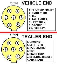 10 Plug Wiring Ideas Trailer Wiring Diagram Trailer Light Wiring Utility Trailer