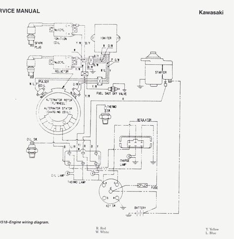 Kia Wiring Diagrams Free Download For Such Models As Ceed Picanto Rio Sedona Sorento Sportage Venga And For Ot Kia Sportage Electrical Diagram Sportage
