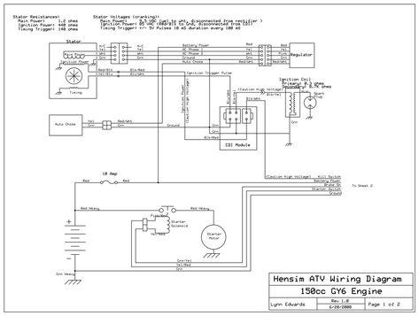 10+ Best atv 4wheeler wiring diagram images | atv, diagram, electrical  wiring diagram