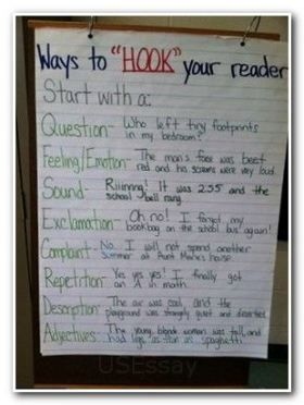 How To Writing A Paragraph Anchor Charts 60 Ideas Persuasive Writing Essay Writing Writing A Persuasive Essay