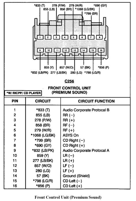 Result for 2004 ford taurus at Wiring Diagram