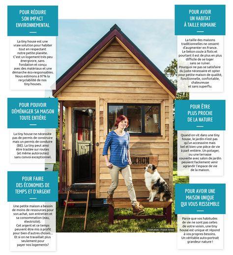 Good Annuaire Des écolieux Ecovillages Et écohameaux | PEDAGOGIE | Pinterest |  Tiny Houses, Construction And House