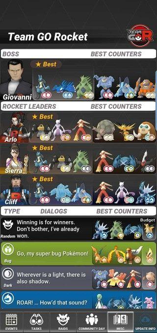 Pin By Laura Nichols On Pokemon Pokemon Funny Pokemon Pokemon Go