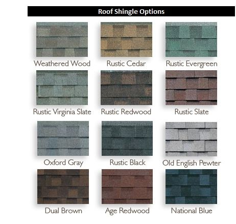 Pressure Treated Pine Gabled Roof Pavilion Roof Shingle Options Roof Roof Shingles