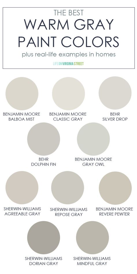 A collection of the best warm gray paint colors! This post also includes real-life examples in homes to help you pick the color that may be best suited for your house!