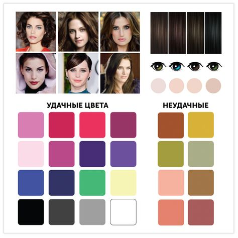 12эффектных сочетаний повашему цветотипу