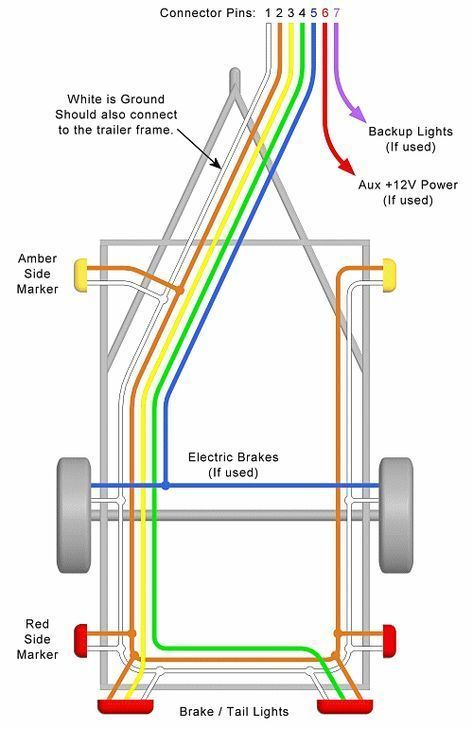 Trailer Wiring Diagrams For Single Axle Trailers And Tandem Axle Trailers Trailer Light Wiring Utility Trailer Trailer Wiring Diagram