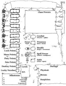 Character Sheets | Dyson's Dodecahedron | Pamphlet RPG Ideas
