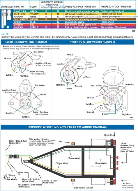 0f88e1d2888b7a7a80a7718251eda9a1 outdoor website trailer wiring diagram 7 wire circuit truck to trailer trailers  at mifinder.co