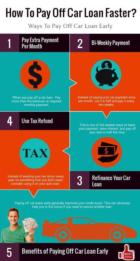 14 best Car Loan images on Pinterest Car loans, Idbi bank and - auto loan calculator