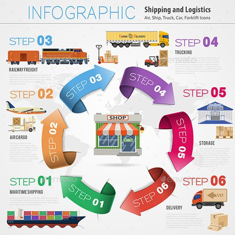 Freight Transport Infographics by -TAlex- Freight Transport and Packaging Infographics in Flat style icons such as Truck, Plane, Train, Ship with Arrows. Vector for Brochur