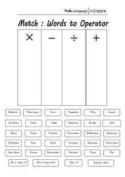 Math Language Arithmetic Operators Worksheet For 9 16 Year Olds Worksheet To Aid Understanding Of Ma Math Story Grammar Marker Activities High School Algebra