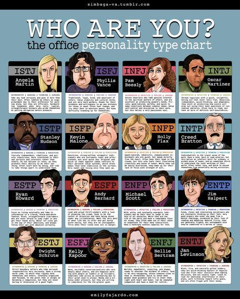 Life Science Office The Office Mbti Mbti Infp Mbti Funny انماط الشخصية Mbti Mbti Personality Types Chart Infp Personality Myers Briggs Personality Types