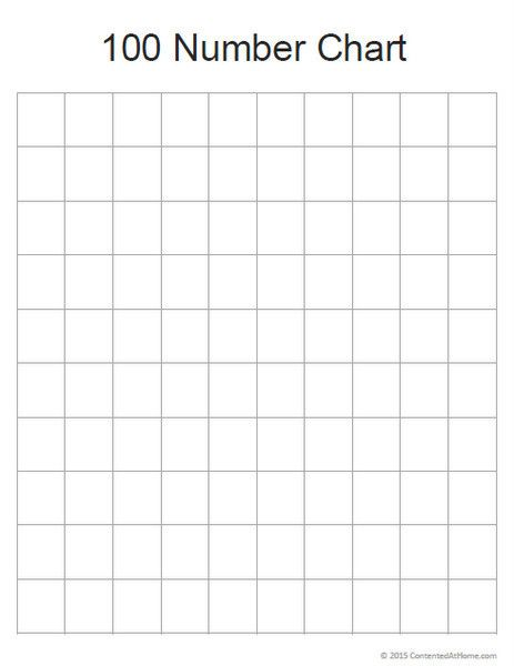 Free Printable: Blank 100 Number Chart