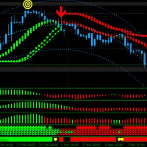 Profitable Strategy System Learn To Trade Trading Strategies