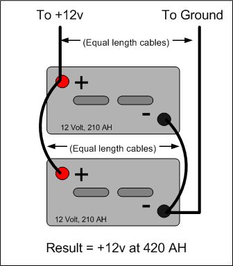 2 12 volt batteries in series diagram wiring diagrams structure 24 Volt Transformer Wiring Diagram