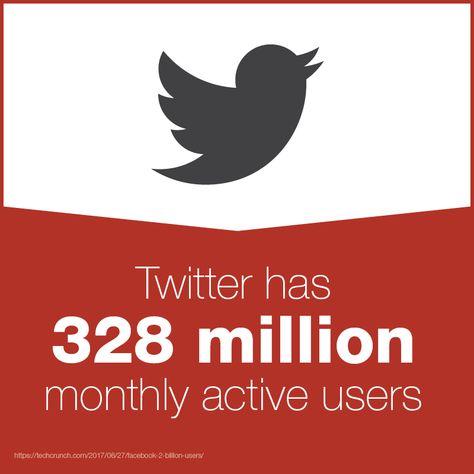 4 Tips to Increase Brand Awareness With Twitter Marketing | SJC Marketing