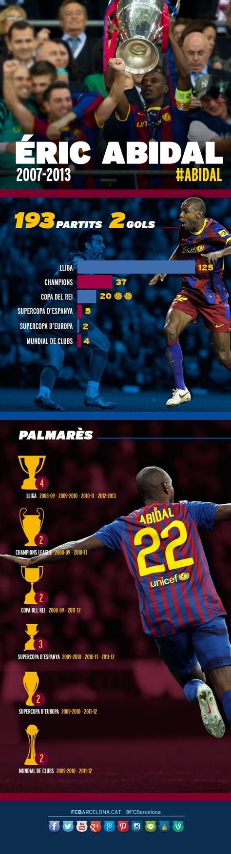 El paso de Abidal por el Barça