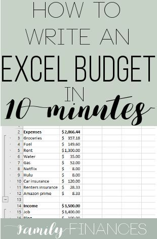 Write up a budget in just 10 minutes!    Budgeting in Excel   Excel for beginners   Budgeting   Family Budget   How to write a budget --- familyfinancesblog.blogspot.com