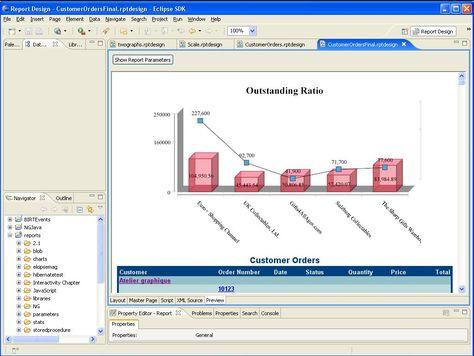 Excel Solver, Optimization Software, Monte Carlo Simulation, Data