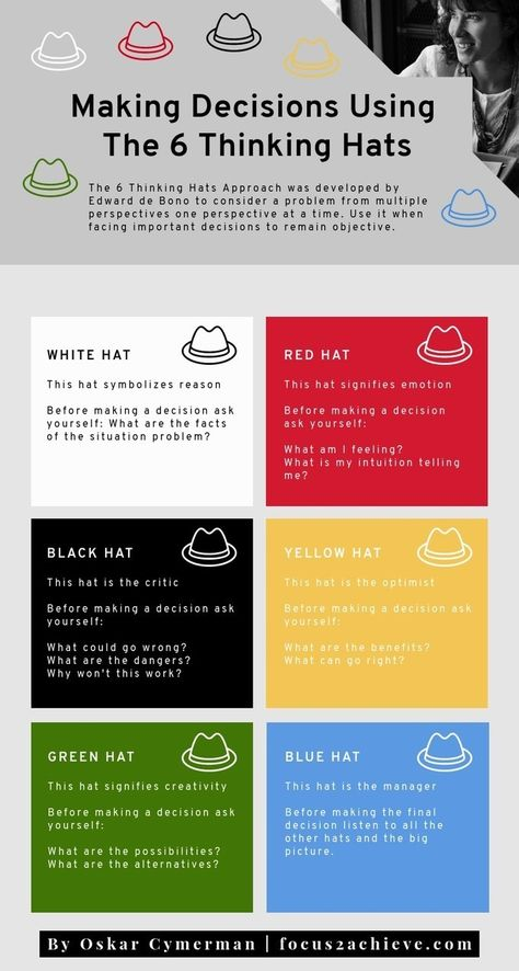 Decisions. Decisions. Decisions. How do we simplify? How do we make better, more objective, and more informed decisions? How do we teach our children to make better decisions? How about applying a visual approach designed for business to life and school? It's called the 6 Thinking Hats Approach