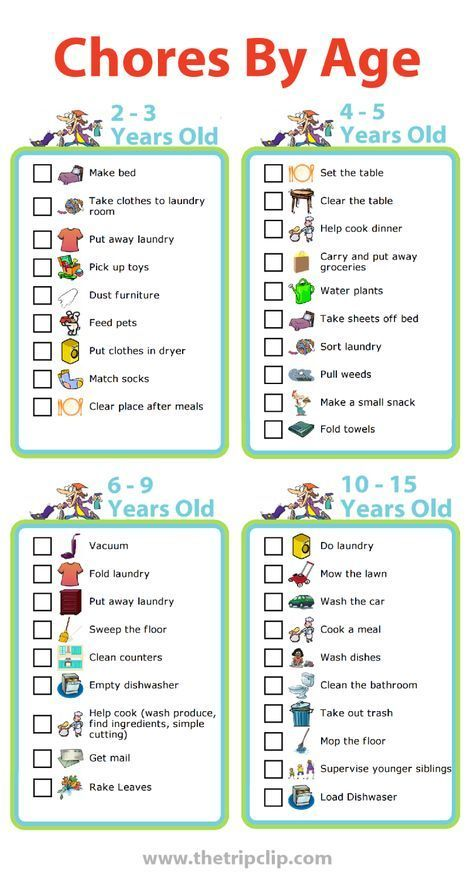 Picture Chore Chart: Mobile or Printed