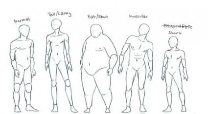 60 Best Ideas Drawing Body Types Male Art Guy Drawing Body Sketches Drawing People