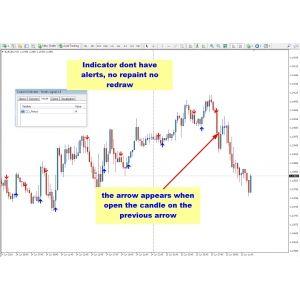 Indicators Mt4 Forex Indicators And Eas Mt4 Templates