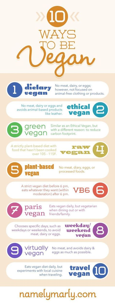Being vegan is more than just one restrictive way of living. If you think being 100% vegan (if that really was possible anyway) 24 hours a day, 7 days a week is too much...you have options!! Consider these 10 ways to be Vegan and decide which one might work for you!