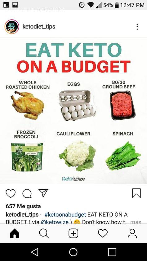 qué hacer cuando te estancas en la dieta ceto