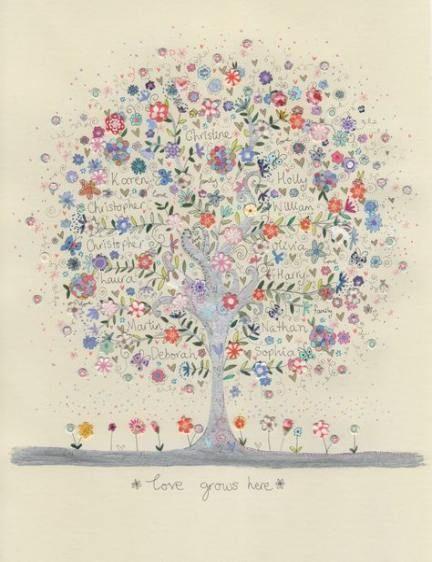 250 Images Of Family Tree Tattoo Designs 2020 Ideas With Names In 2021 Family Tree Tattoo Family Tree Artwork Family Tree Art
