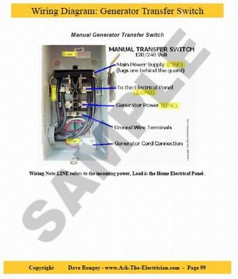 Wiring Diagram Generator Transfer Switch In 2020 House Wiring Generator Transfer Switch Electrical Projects