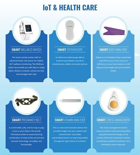 IoT and healthcare applications in an infographic by IoT Online Store – source