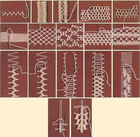 om point lace spets och adhd: hur börjar man jobba med spetsen i bilderMacramé Crochet Lace is also commonly known as Romanian Point Lace Crochet. Embroidery Needles, Ribbon Embroidery, Cross Stitch Embroidery, Needle Tatting, Needle Lace, Tatting Lace, Embroidery Techniques, Sewing Techniques, Lace Patterns